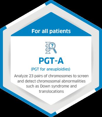 Biopsy & PGT