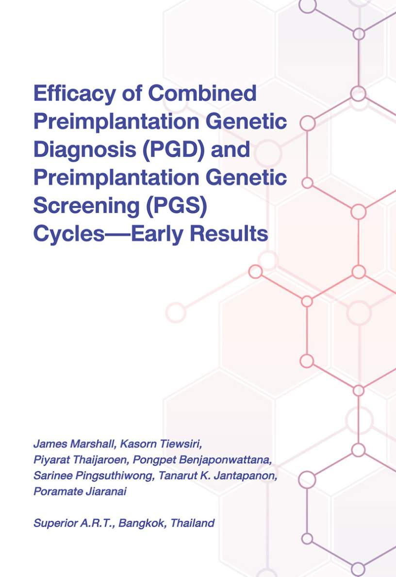 Efficacy of Combined Preimplantation Genetic Diagnosis (PGD) and Preimplantation Genetic Screening (PGS) Cycles—Early Results